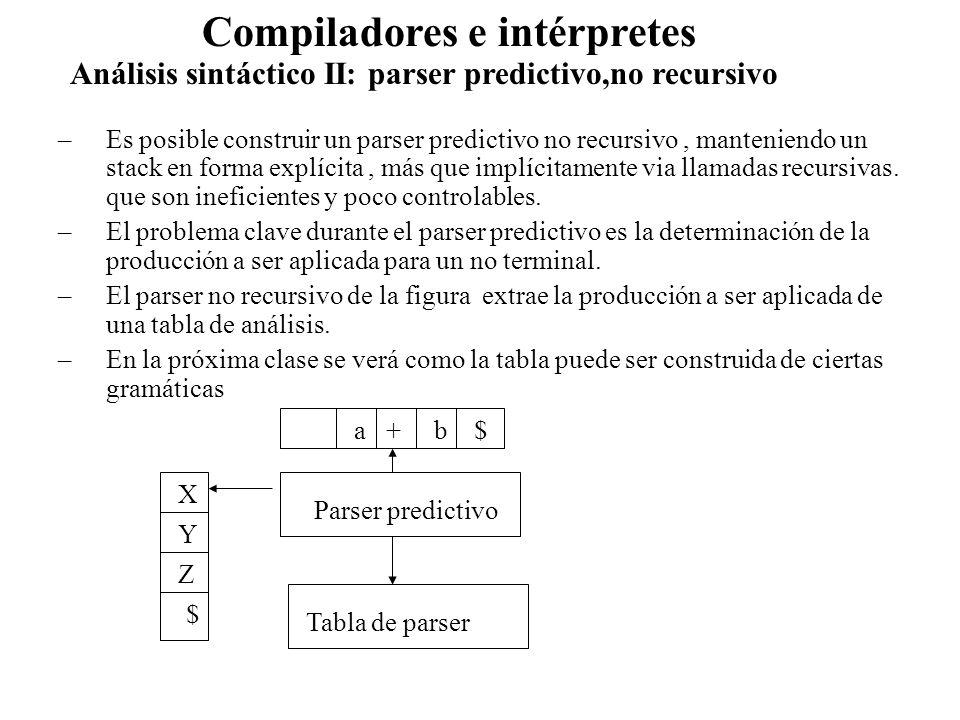 Análisis sintáctico II: parser predictivo,no recursivo