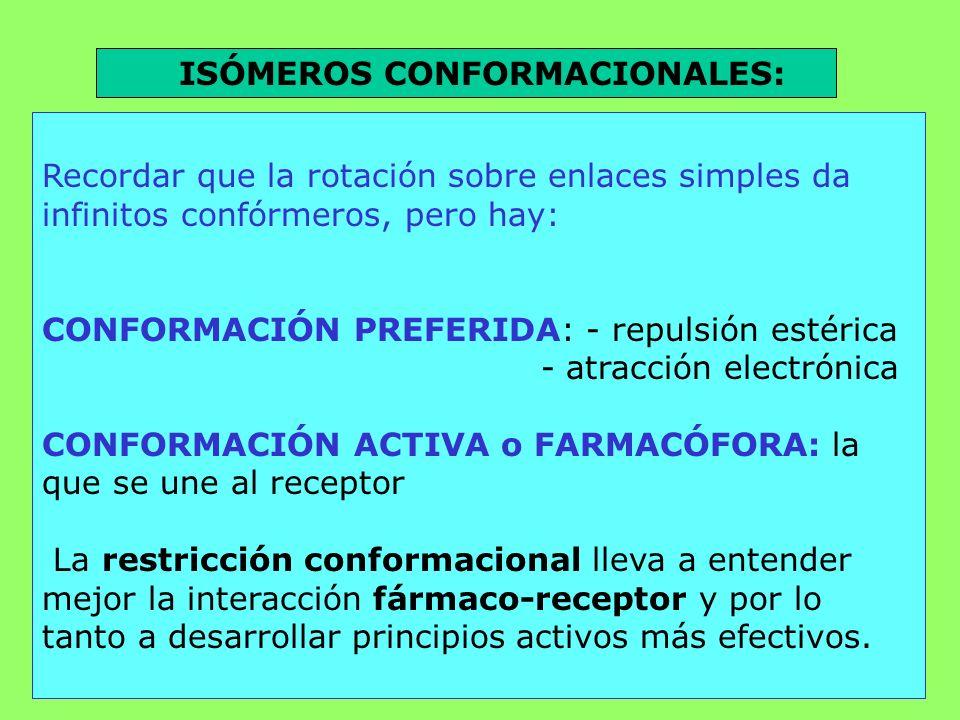 ISÓMEROS CONFORMACIONALES: