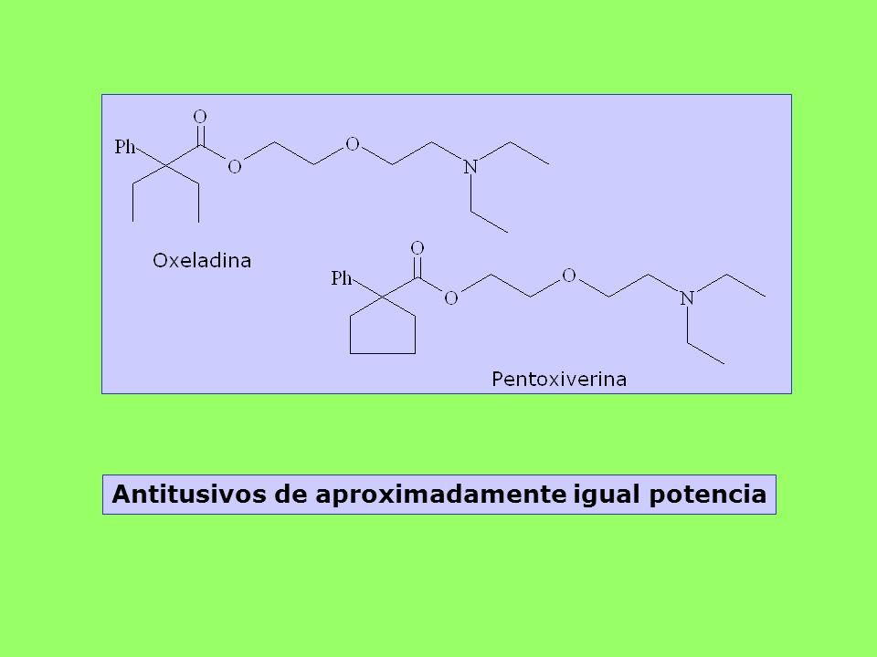 Antitusivos de aproximadamente igual potencia