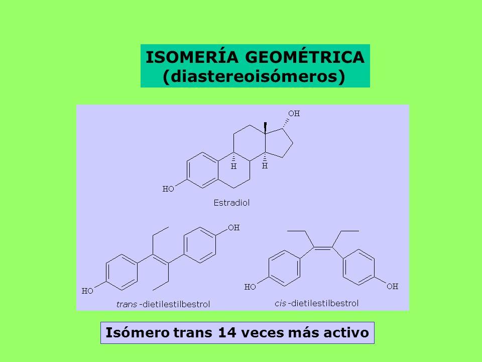ISOMERÍA GEOMÉTRICA (diastereoisómeros)