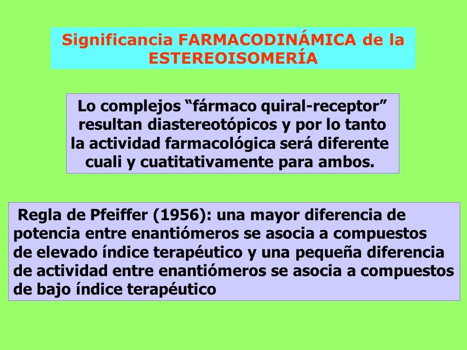 Significancia FARMACODINÁMICA de la ESTEREOISOMERÍA