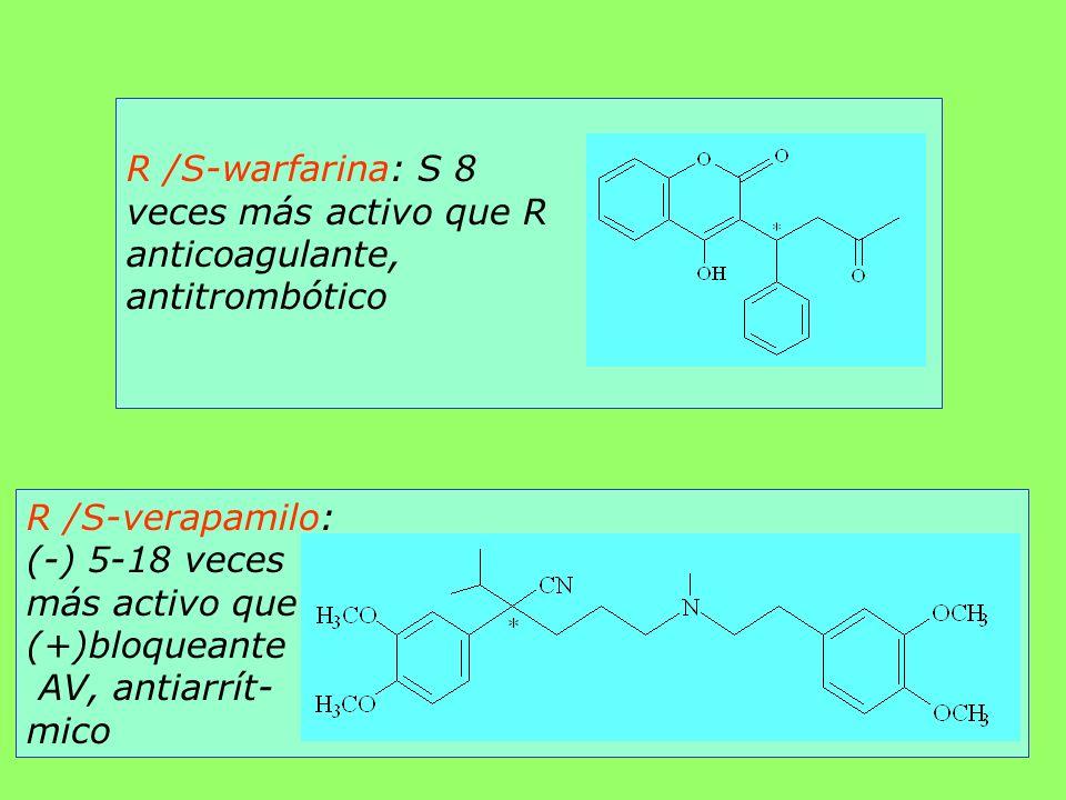 R /S-warfarina: S 8 veces más activo que R. anticoagulante, antitrombótico. R /S-verapamilo: (-) 5-18 veces.