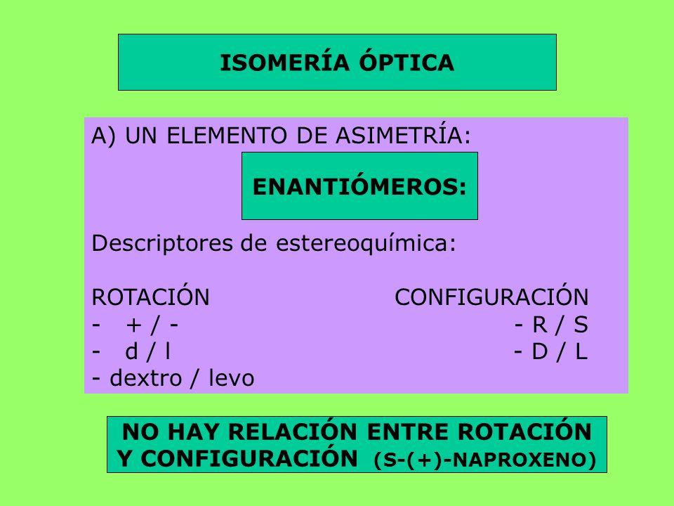 NO HAY RELACIÓN ENTRE ROTACIÓN Y CONFIGURACIÓN (S-(+)-NAPROXENO)