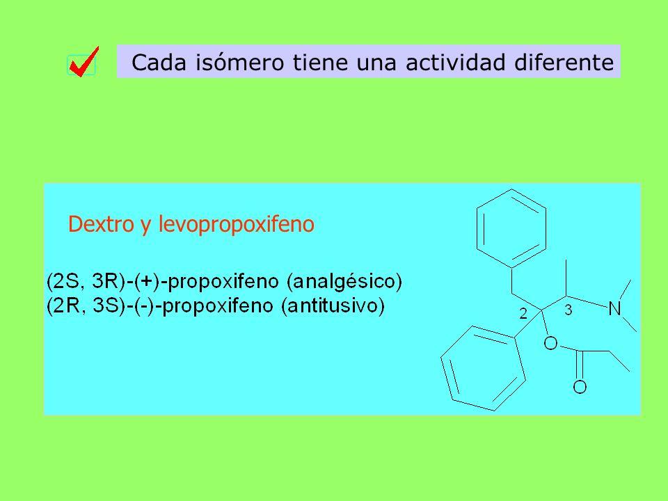 Cada isómero tiene una actividad diferente