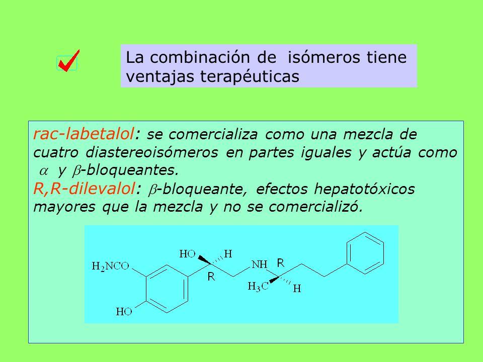 La combinación de isómeros tiene ventajas terapéuticas