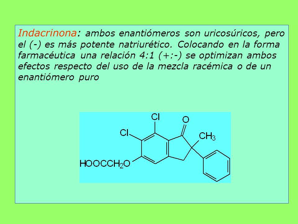 Indacrinona: ambos enantiómeros son uricosúricos, pero