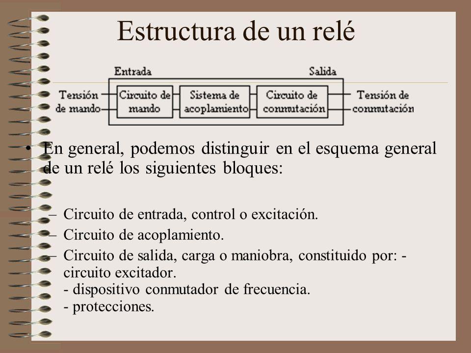 Estructura de un relé En general, podemos distinguir en el esquema general de un relé los siguientes bloques: