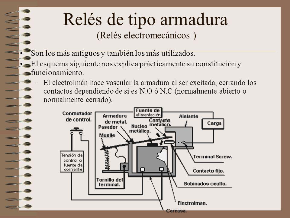 Relés de tipo armadura (Relés electromecánicos )