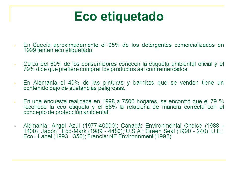 Eco etiquetado En Suecia aproximadamente el 95% de los detergentes comercializados en 1999 tenían eco etiquetado;
