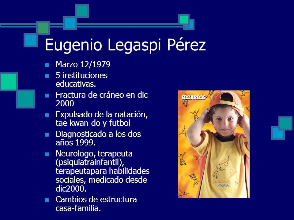 Eugenio Legaspi Pérez Marzo 12/1979 5 instituciones educativas.