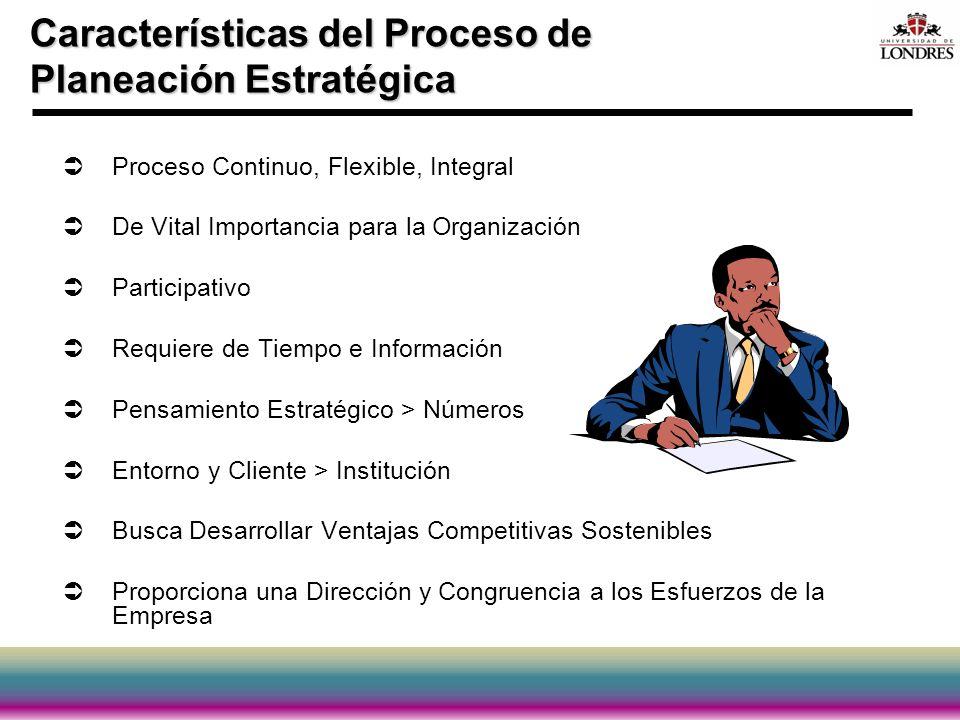 Características del Proceso de Planeación Estratégica