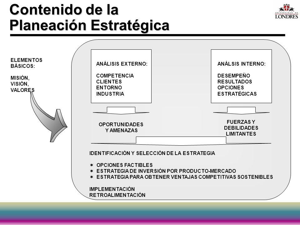 Contenido de la Planeación Estratégica