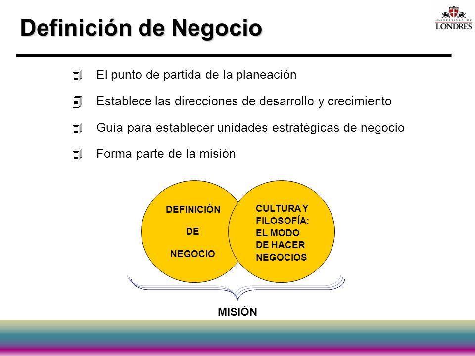 Definición de Negocio El punto de partida de la planeación