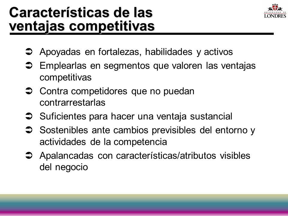 Características de las ventajas competitivas