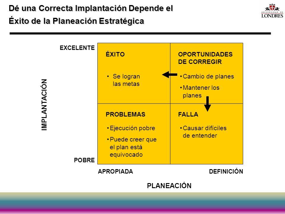 Dé una Correcta Implantación Depende el Éxito de la Planeación Estratégica