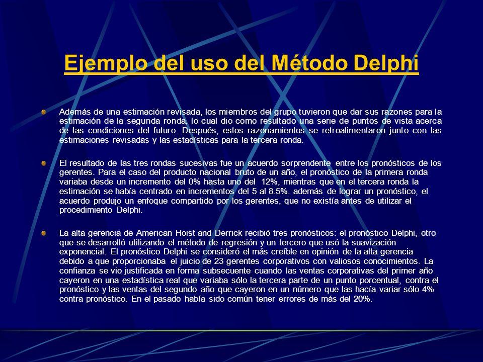 Ejemplo del uso del Método Delphi