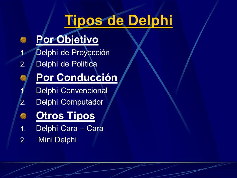 Tipos de Delphi Por Objetivo Por Conducción Otros Tipos