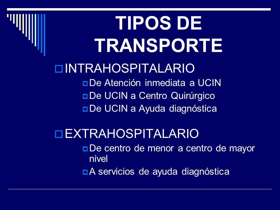 TIPOS DE TRANSPORTE INTRAHOSPITALARIO EXTRAHOSPITALARIO