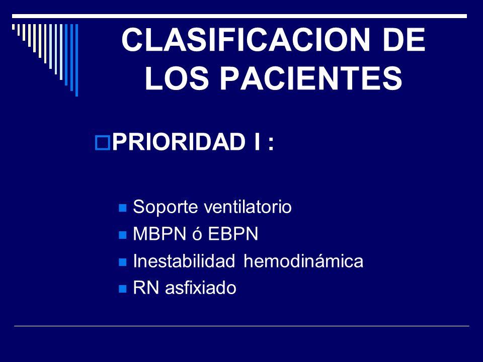 CLASIFICACION DE LOS PACIENTES