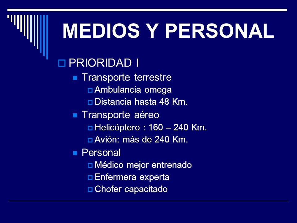MEDIOS Y PERSONAL PRIORIDAD I Transporte terrestre Transporte aéreo