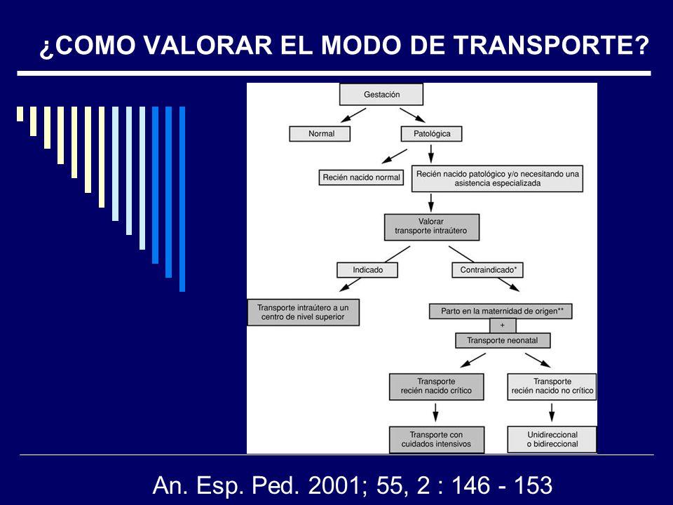 ¿COMO VALORAR EL MODO DE TRANSPORTE