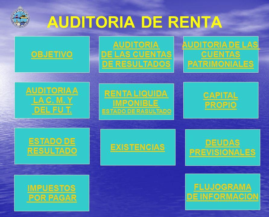 AUDITORIA DE RENTA OBJETIVO AUDITORIA DE LAS CUENTAS DE RESULTADOS