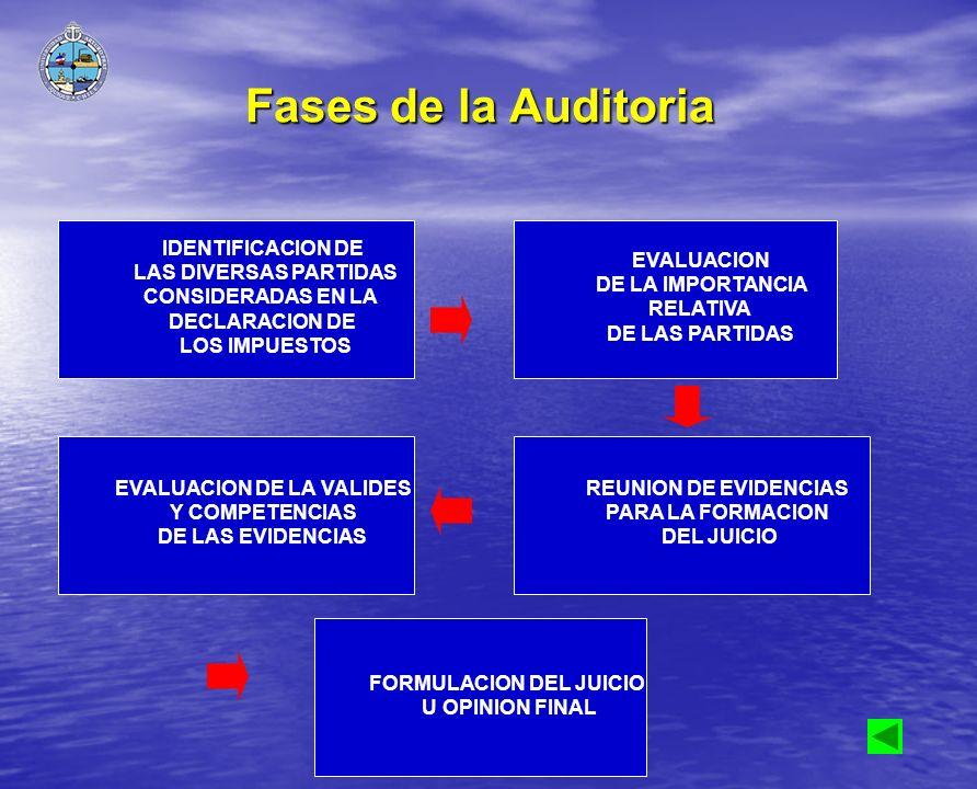EVALUACION DE LA VALIDES FORMULACION DEL JUICIO