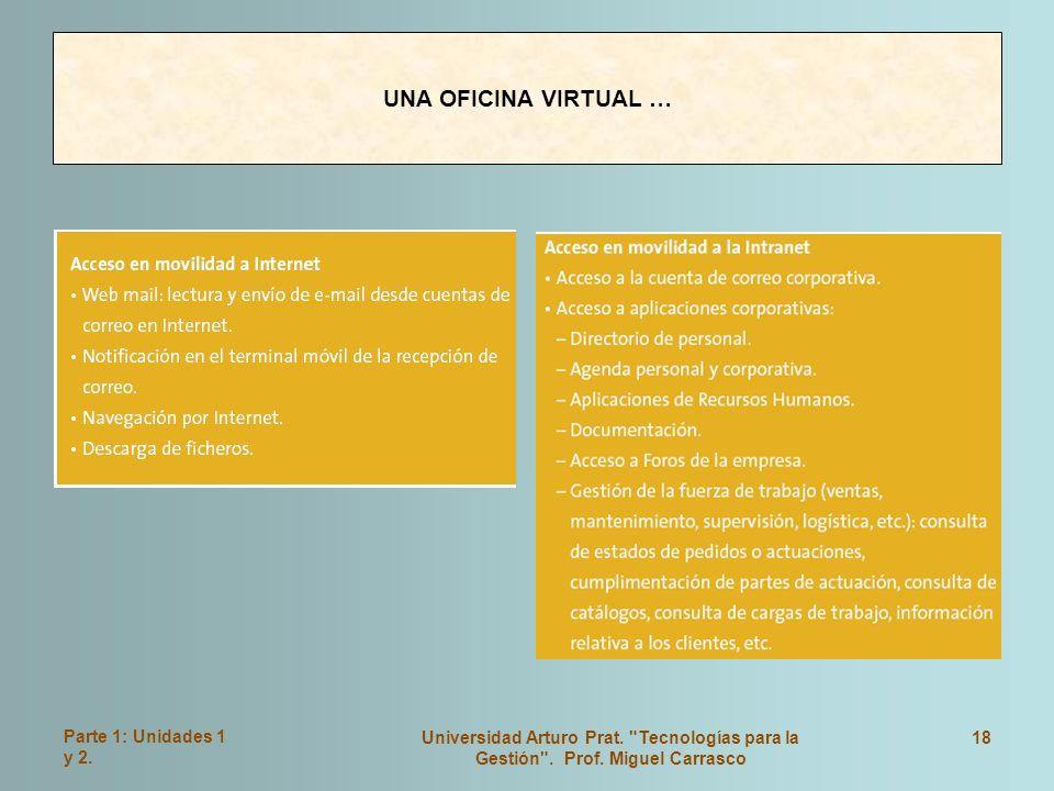 UNA OFICINA VIRTUAL … Parte 1: Unidades 1 y 2.