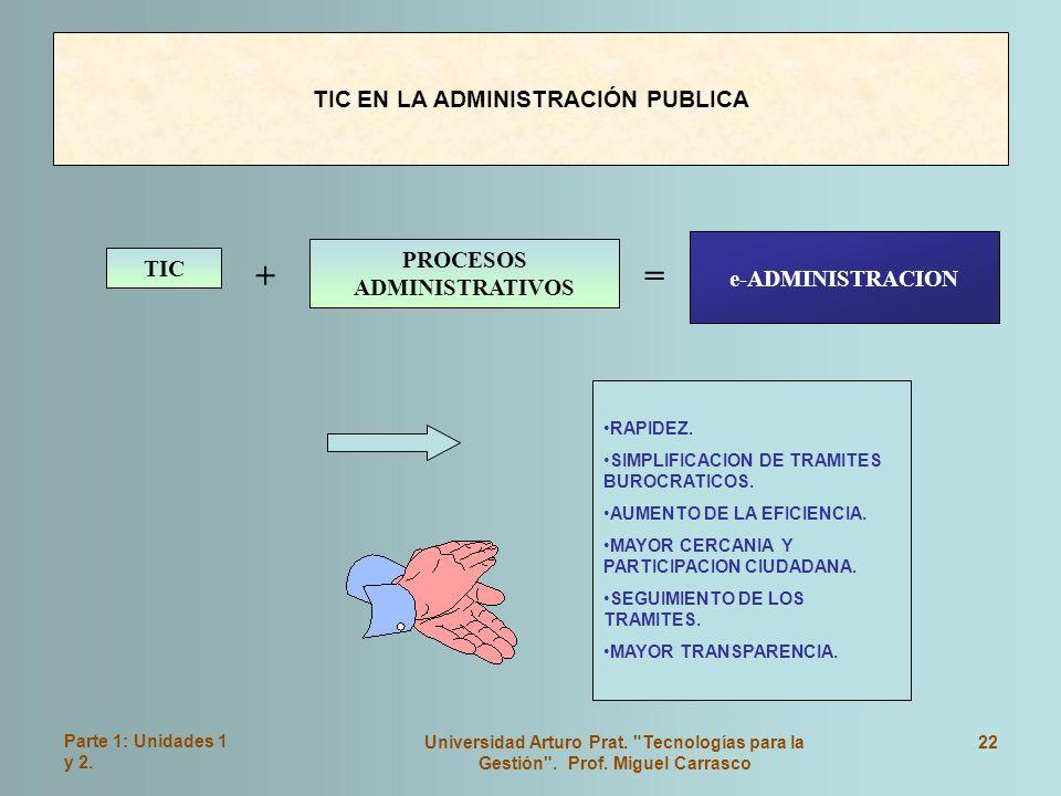 TIC EN LA ADMINISTRACIÓN PUBLICA PROCESOS ADMINISTRATIVOS