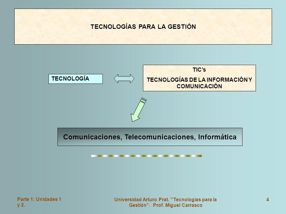 Comunicaciones, Telecomunicaciones, Informática