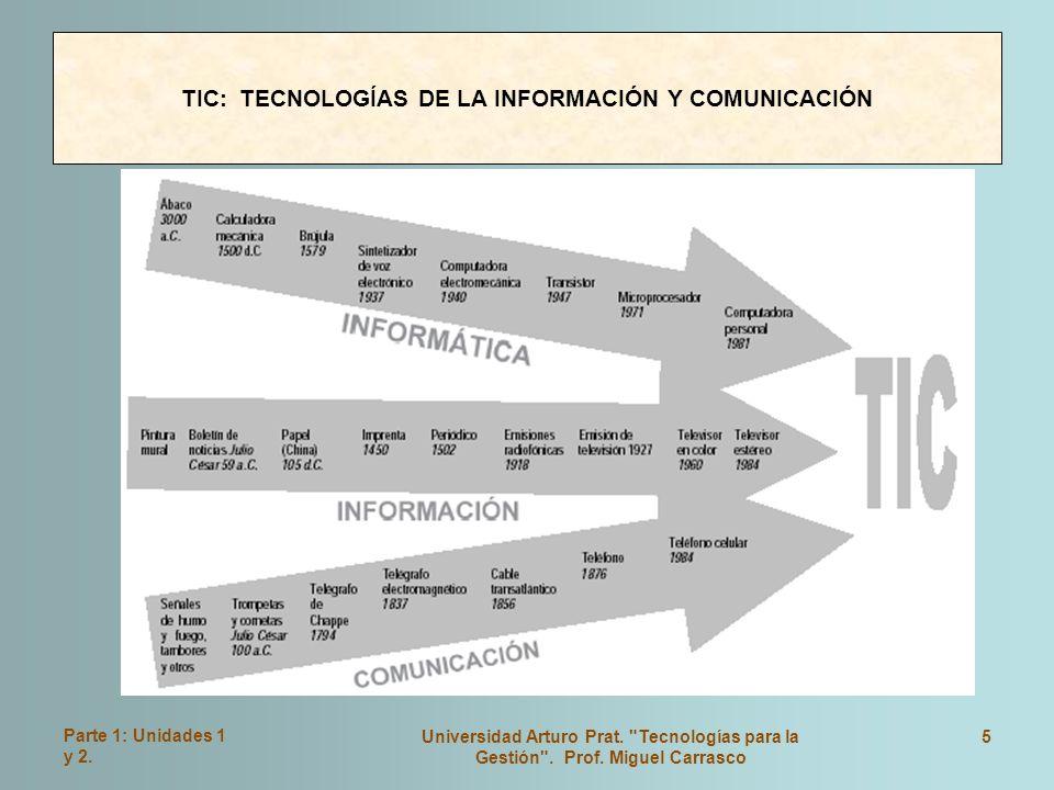 TIC: TECNOLOGÍAS DE LA INFORMACIÓN Y COMUNICACIÓN