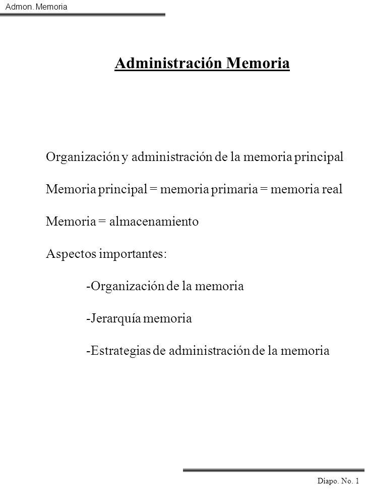 Administración Memoria