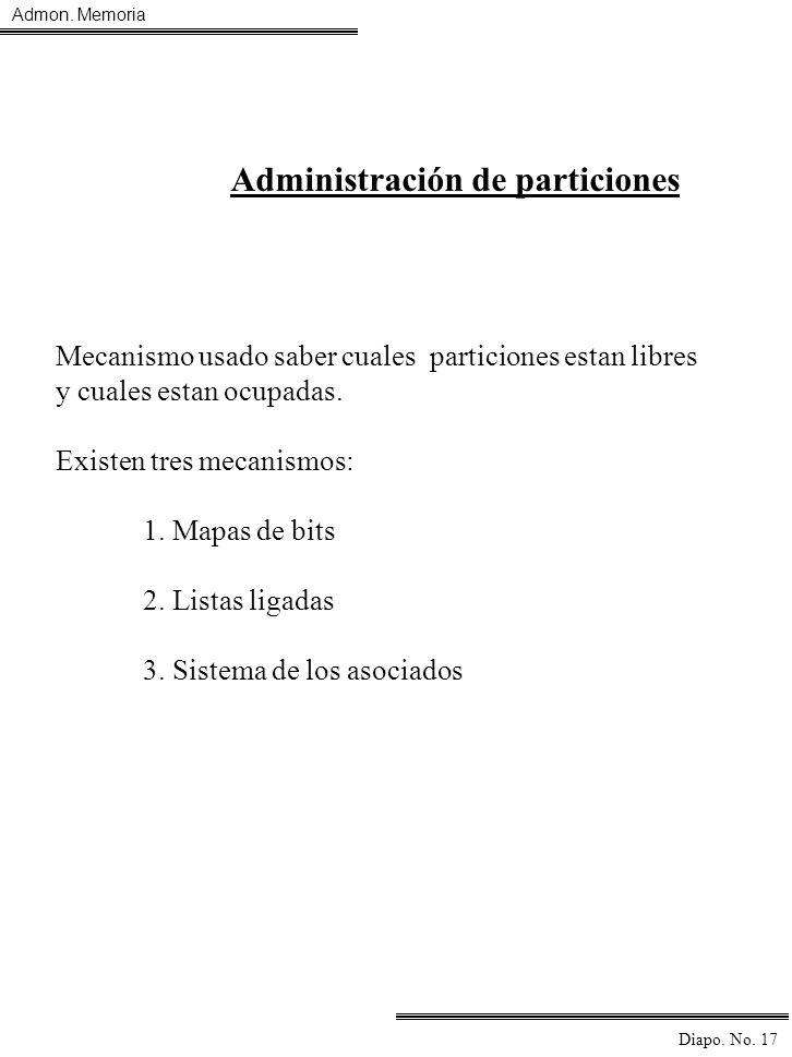 Listas Administración de particiones