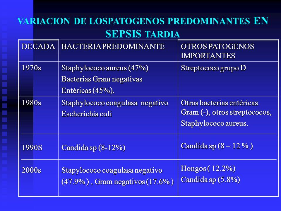 VARIACION DE LOSPATOGENOS PREDOMINANTES EN SEPSIS TARDIA
