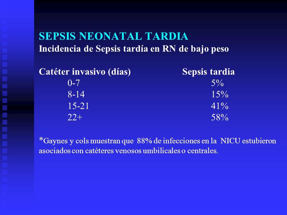 SEPSIS NEONATAL TARDIA Incidencia de Sepsis tardía en RN de bajo peso Catéter invasivo (días) Sepsis tardia 0-7 5% 8-14 15% 15-21 41% 22+ 58% *Gaynes y cols muestran que 88% de infecciones en la NICU estubieron asociados con catéteres venosos umbilicales o centrales.