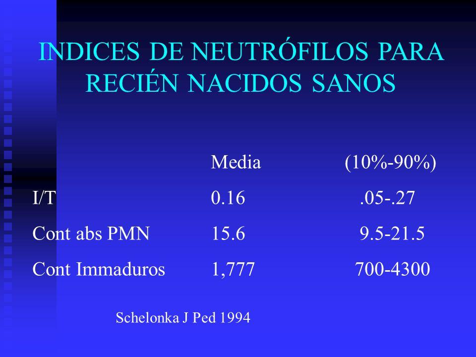 INDICES DE NEUTRÓFILOS PARA RECIÉN NACIDOS SANOS