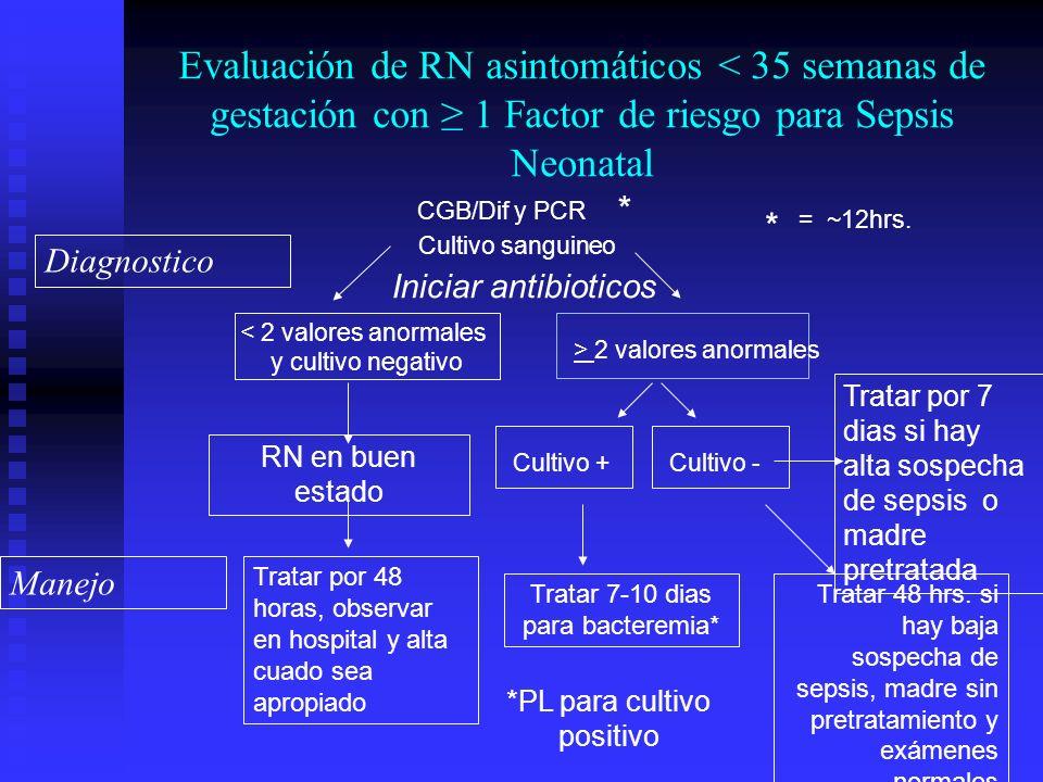 Evaluación de RN asintomáticos < 35 semanas de gestación con ≥ 1 Factor de riesgo para Sepsis Neonatal