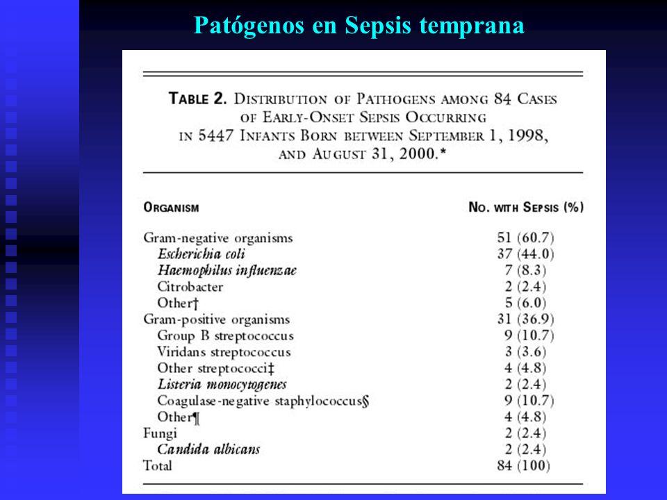 Patógenos en Sepsis temprana