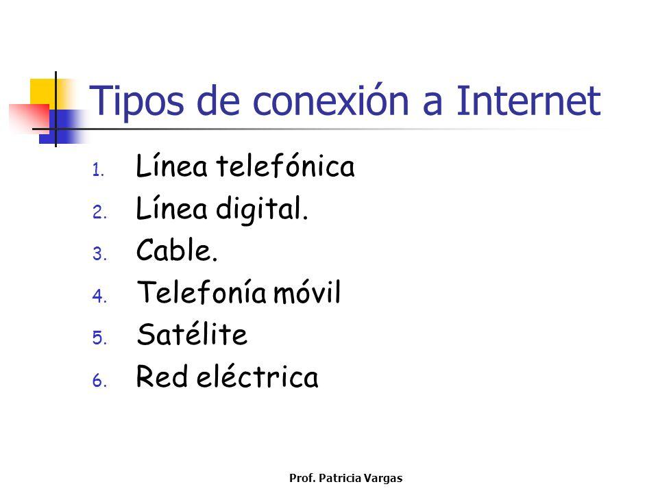 Tipos de conexión a Internet