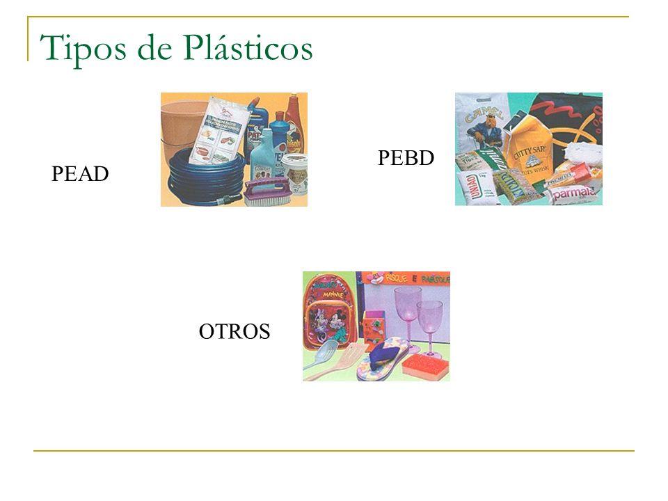 Tipos de Plásticos PEBD PEAD OTROS