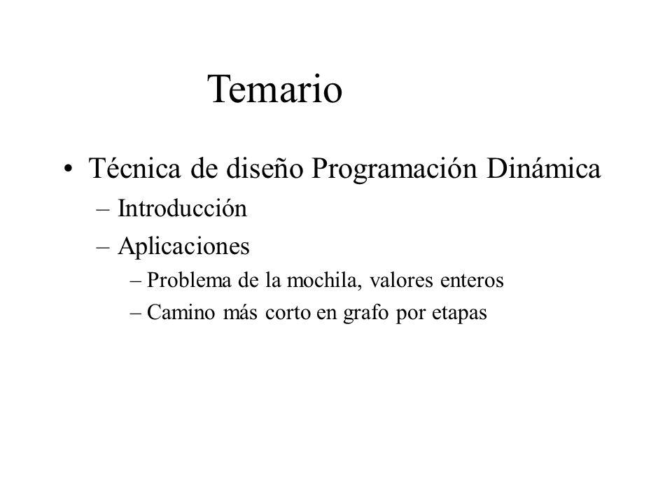 Temario Técnica de diseño Programación Dinámica Introducción