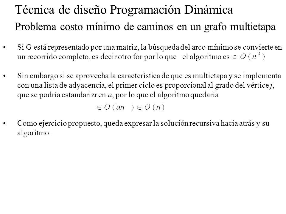 Técnica de diseño Programación Dinámica