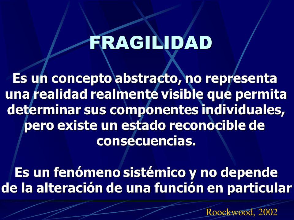 FRAGILIDAD Es un concepto abstracto, no representa