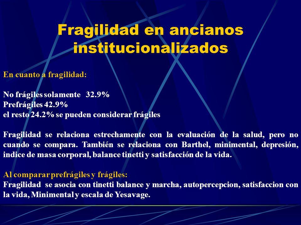Fragilidad en ancianos institucionalizados