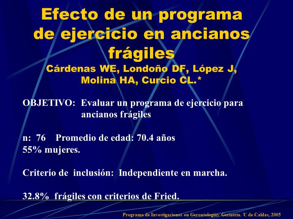 Efecto de un programa de ejercicio en ancianos frágiles Cárdenas WE, Londoño DF, López J, Molina HA, Curcio CL.*