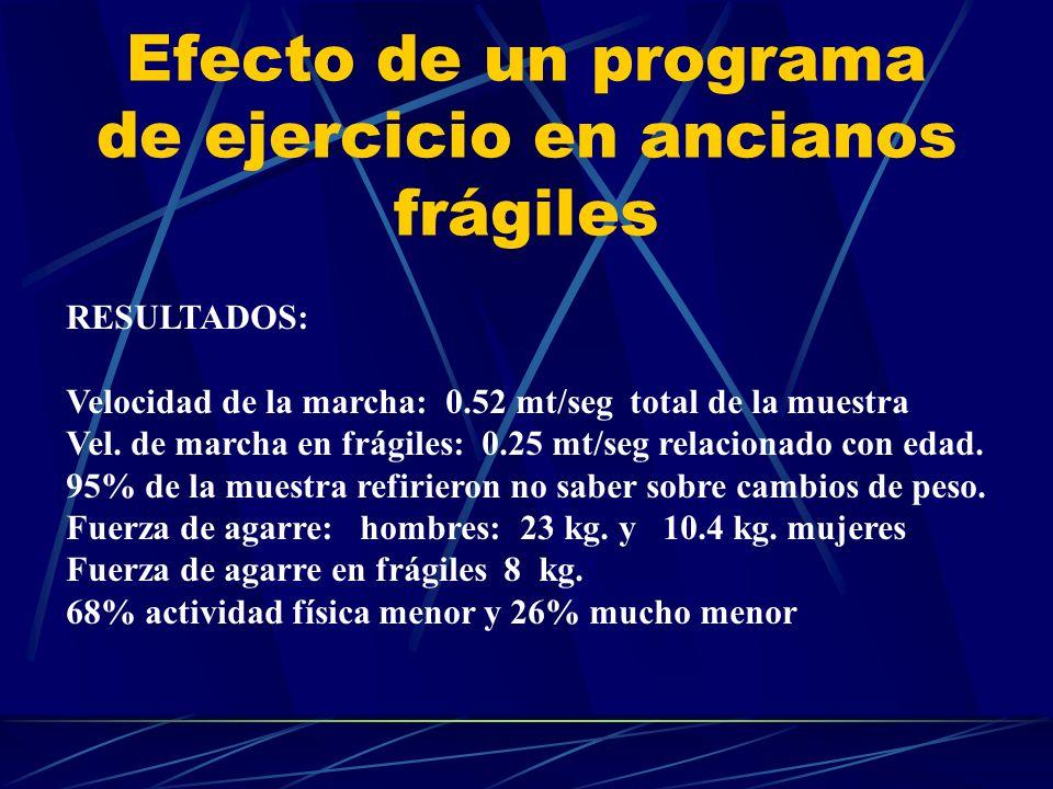 Efecto de un programa de ejercicio en ancianos frágiles