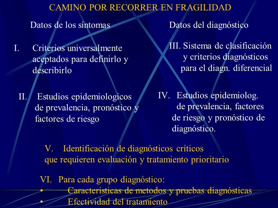 CAMINO POR RECORRER EN FRAGILIDAD