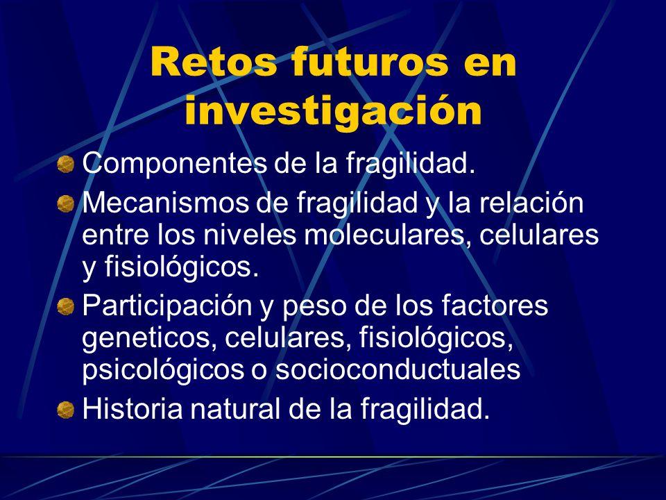 Retos futuros en investigación