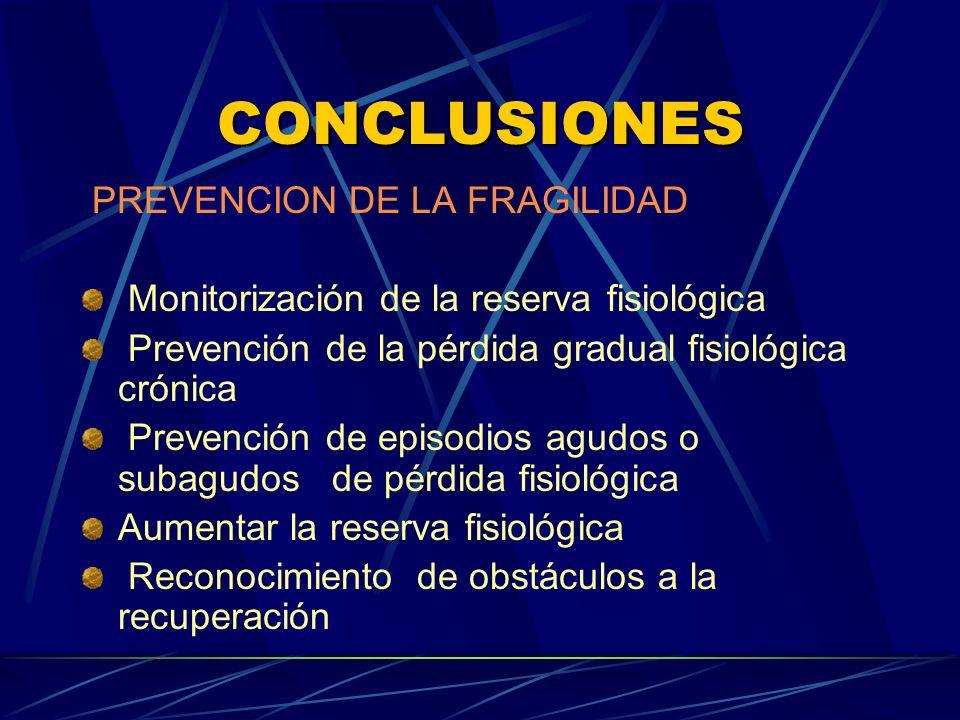 CONCLUSIONES PREVENCION DE LA FRAGILIDAD