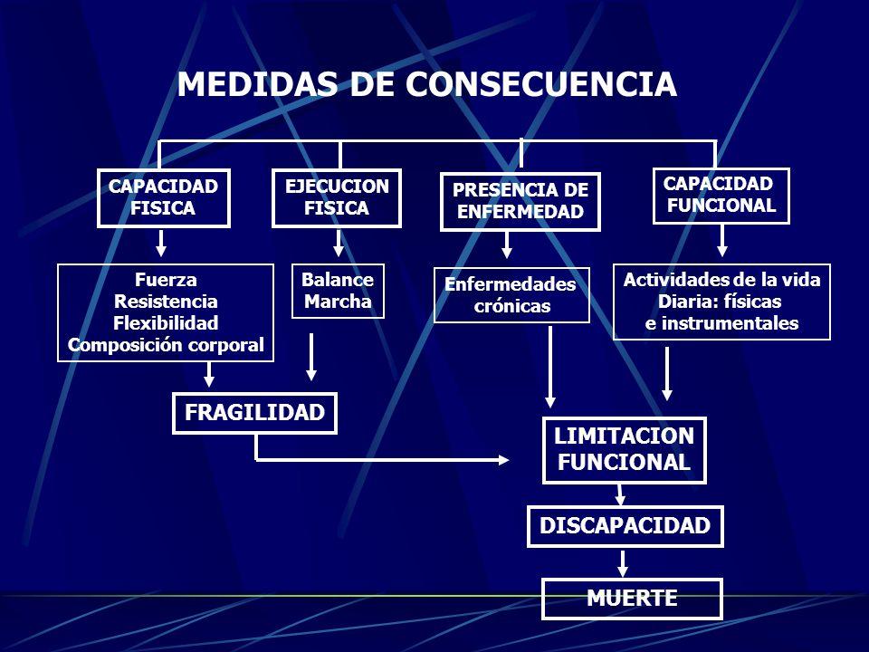 MEDIDAS DE CONSECUENCIA